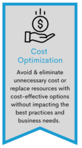cost Optimizaiton